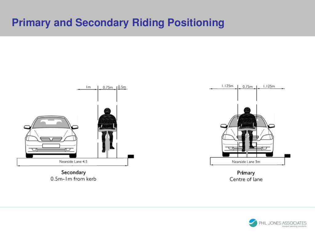 Diagram showing safe defensive riding position in the centre of a lane, compared with the more dangerous traditional advice to stay near the kerb